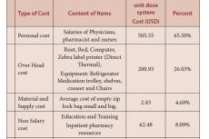 Cost analysis of pediatrics unit dose drug distribution system.
